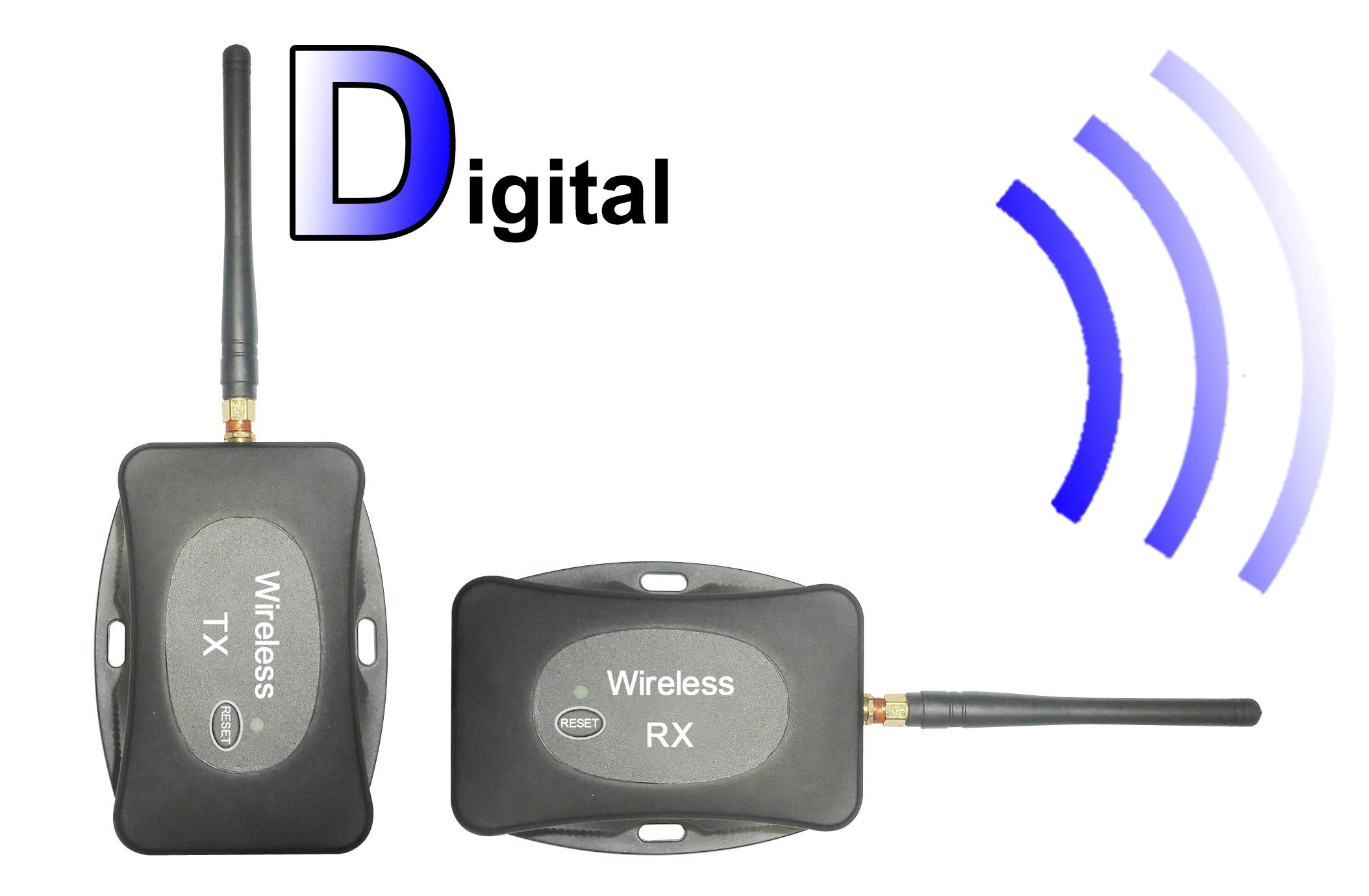 Digitales Funksystem für AV-Signale